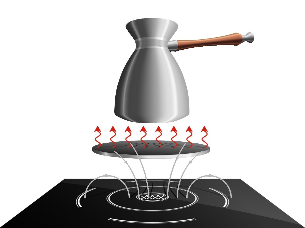 Как на индукционной плите сварить кофе