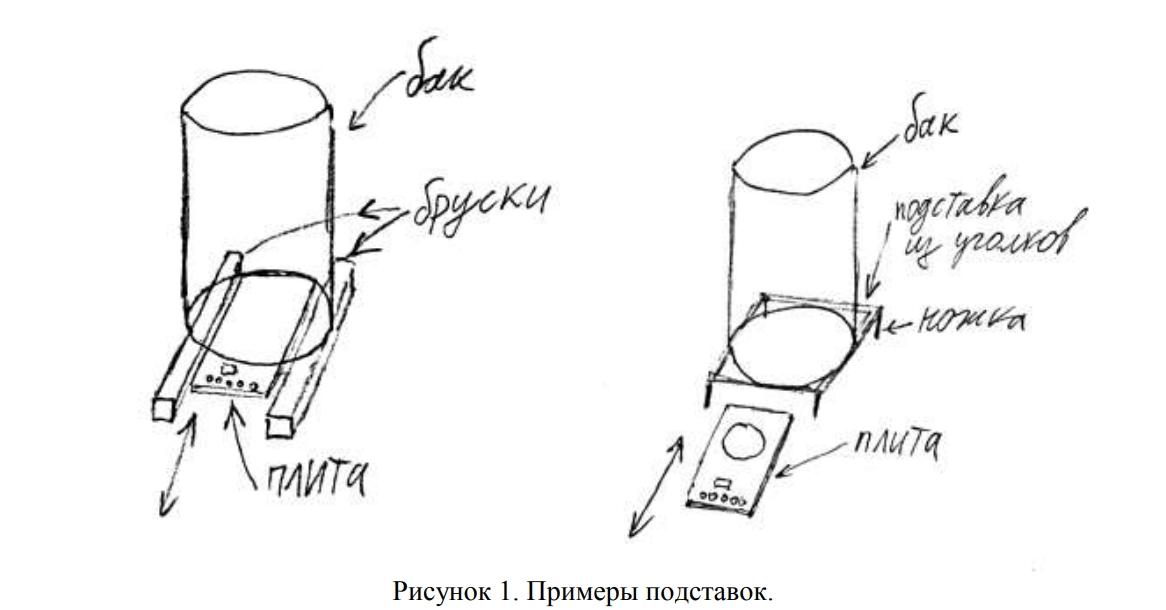 Индукционная плита для самогоноварения